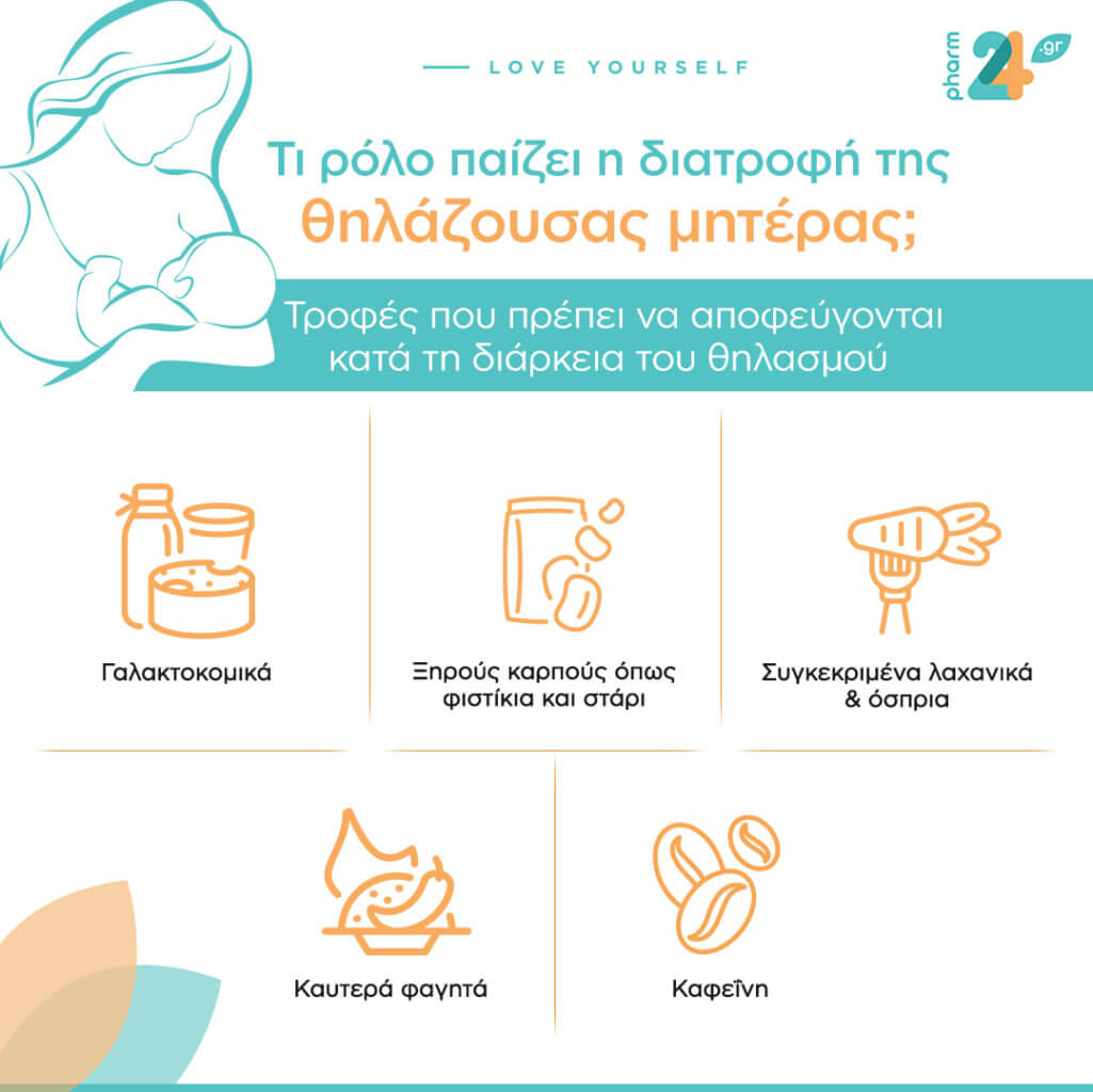 κολικοι μωρου που οφείλονται