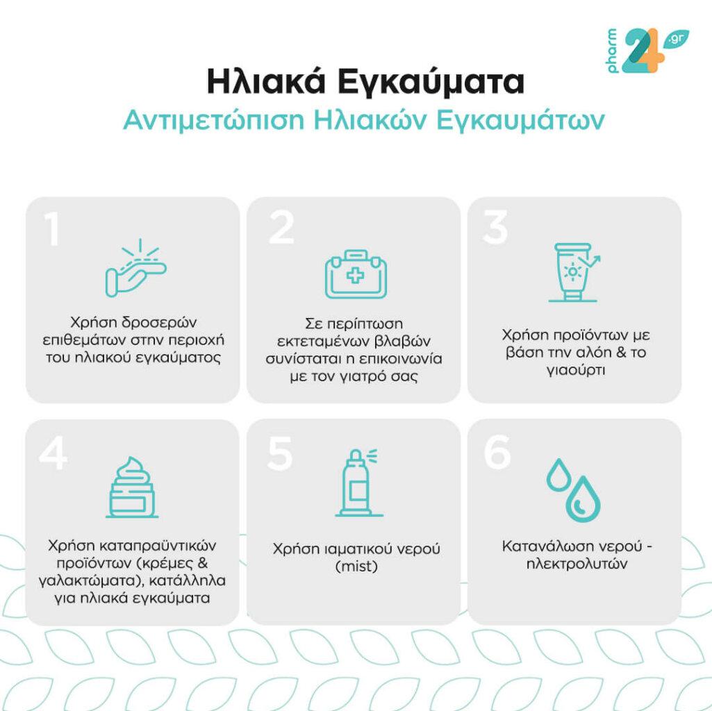 infographic for Sun_burn