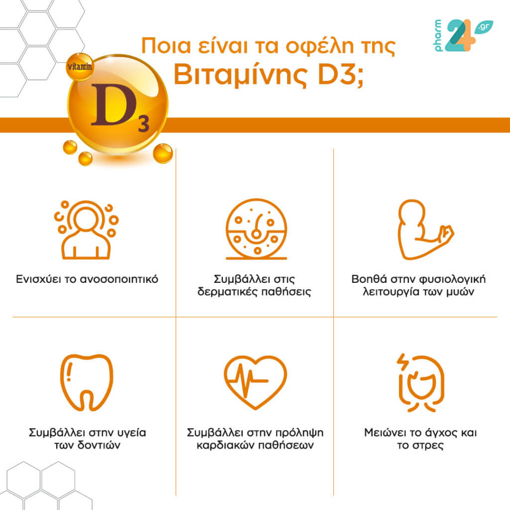 infographic for Vitamin_D3