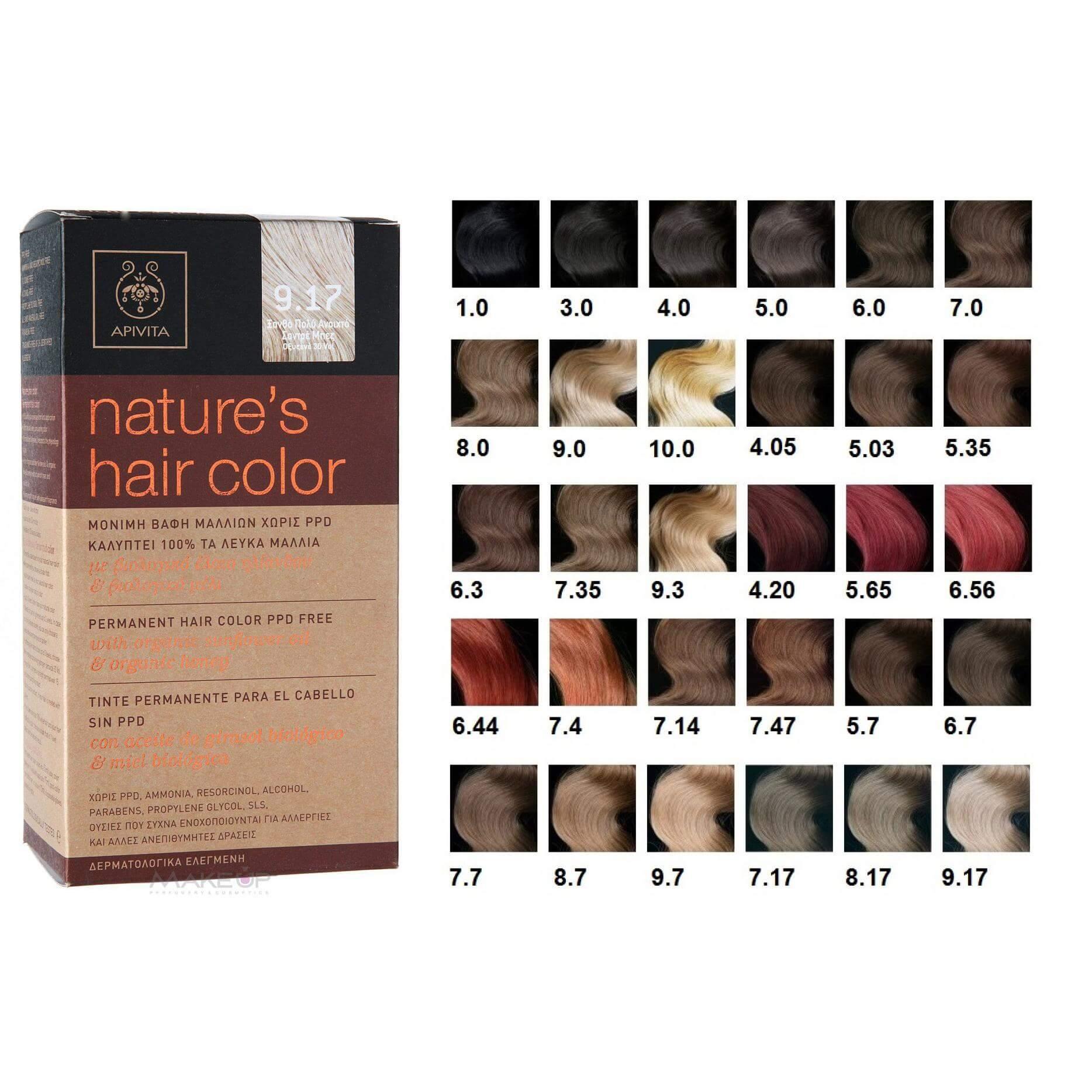 Hair color chart matrix