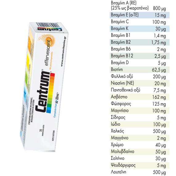 Centrum A-Z with lutein Πολυβιταμίνη Με Βιταμίνες Μέταλλα Και Λουτεΐνη Αναβράζοντα 20s