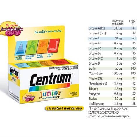 Centrum Junior Συμπλήρωμα Διατροφής Για Τα Παιδιά Με 12 Βιταμίνες Και 4 Μέταλλα Και Ιχνοστοιχεία Μασώμενα Βατόμουρο-Λεμόνι 30s