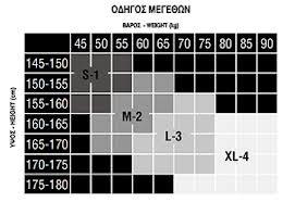 Nanobionic® Καλσόν 60 Den 3D Μείωση Της Εμφάνισης Κυτταρίτιδας - Εικόνα 2