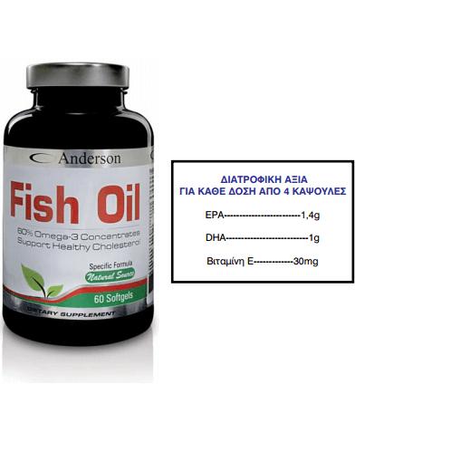 Anderson Fish Oil Omega Ιχθυέλαιο Είναι Πλούσιο Σε Λιπαρά Οξέα 60 Caps – 80,1g
