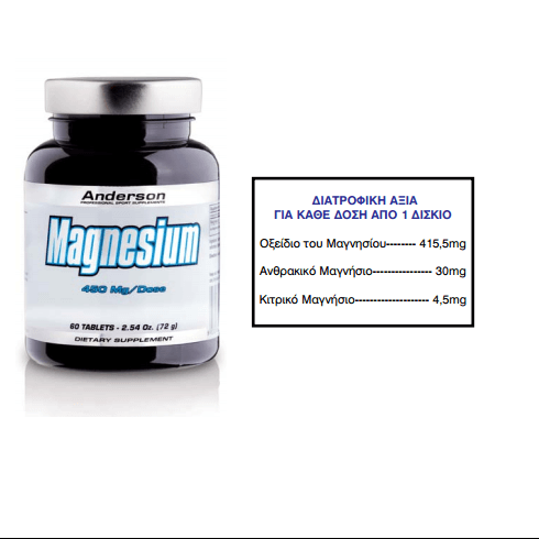 Anderson Magnesium 450mg Παίζει Σημαντικό Ρόλο Σε Πολλές Κυτταρικές Αντιδράσεις 60 tabs