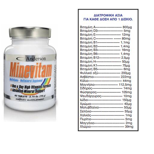 Anderson Minevitam Πολυβιταμίνη 60tabs