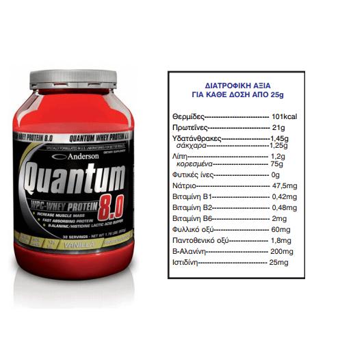 Anderson Quantum 8.0 Πρωτείνη Ορού Γάλακτος W.P.C. Συμπυκνωμένη 800g – Double Chocolate